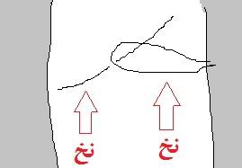 توضیح:اون قسمت های خاکستری مثلا لباس حاج اقاست.یه نخ برای سمت راست لباسه و یه نخ واسه سمت چپ لباسه.اون نخه سمت چپی میره توی نخ سمت راست و بسته میشه.این به جای دکمست.در ضمن ببخشید نقاشیم جالب نبود!